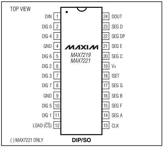 Review – Maxim MAX7219 LED Display Driver IC | PlanetArduino