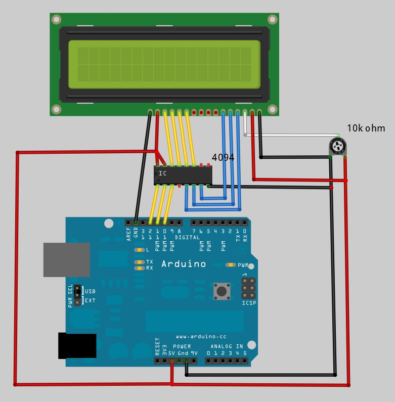 Tronixstuff tutorial arduino and monochrome lcds