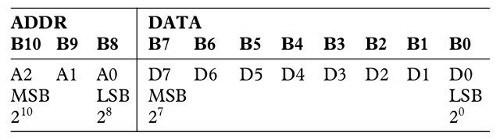 sdata1
