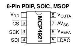 mcp4921pinout