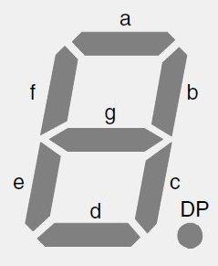 7segpinout