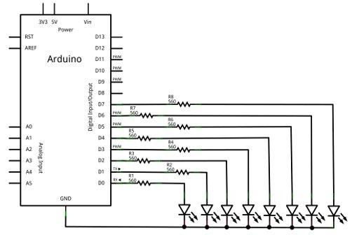 Tronixstuff tutorial arduino port manipulation