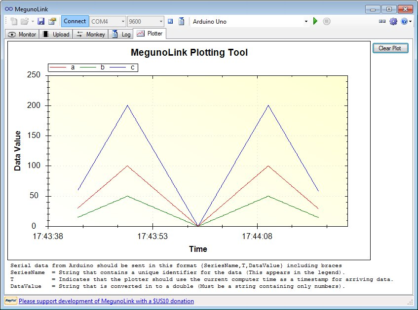 Improving arduino to pc interactions with megunolink hey