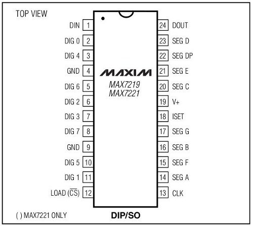 MAX7219 LED driver IC from PMD Way