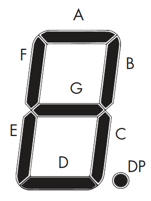 7segmentdisplaymap